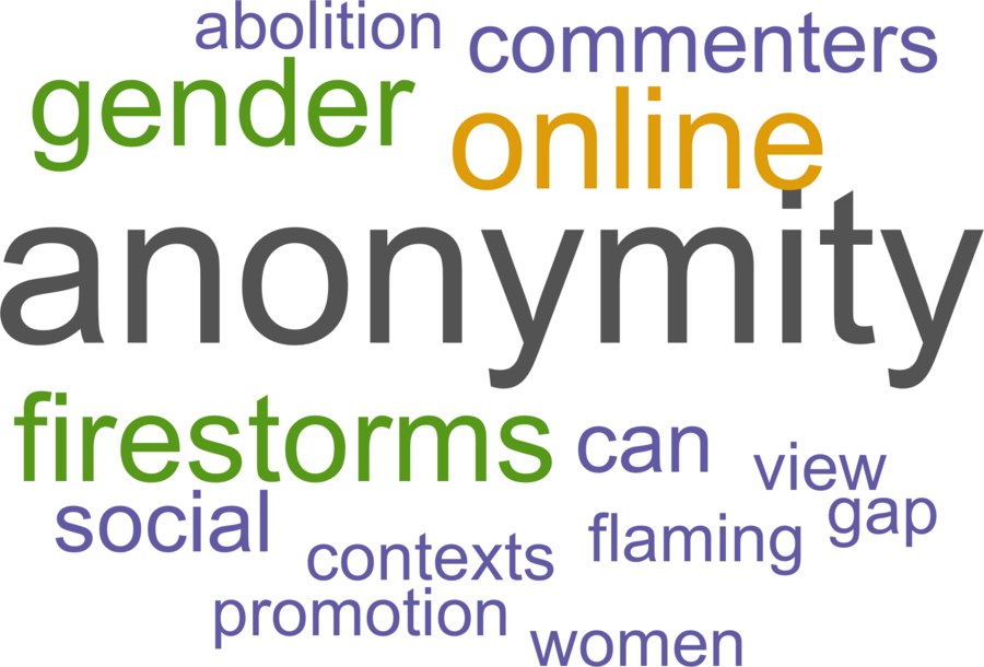 wordcloud - title and abstract of all papers